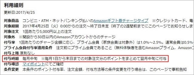 Amazonギフト券チャージタイプのポイント付与時期は、購入した月の翌月中旬。